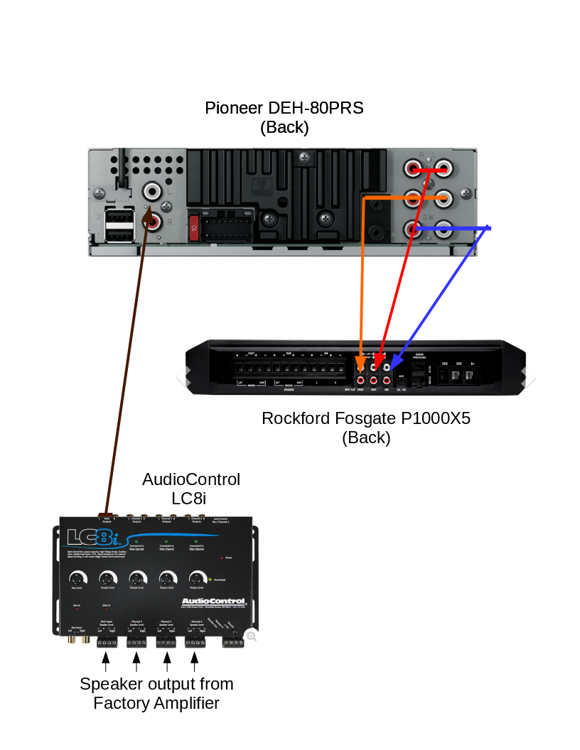Pioneer Deh 80prs Wiring Diagram. . Wiring Diagram on
